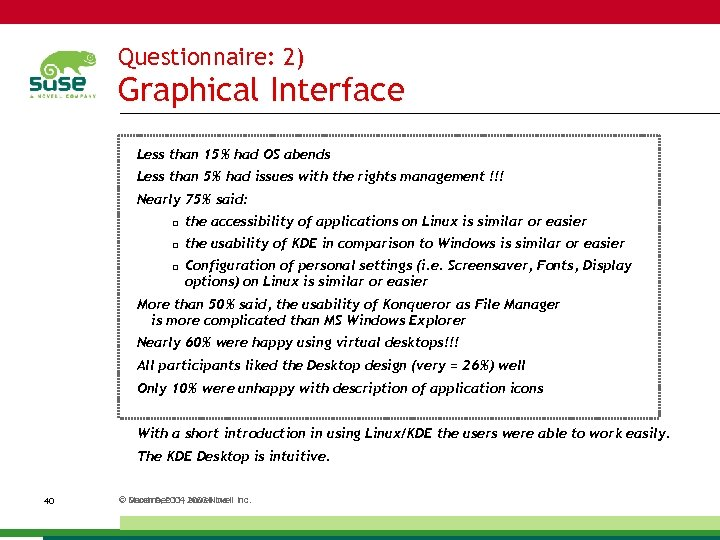 Questionnaire: 2) Graphical Interface Less than 15% had OS abends Less than 5% had