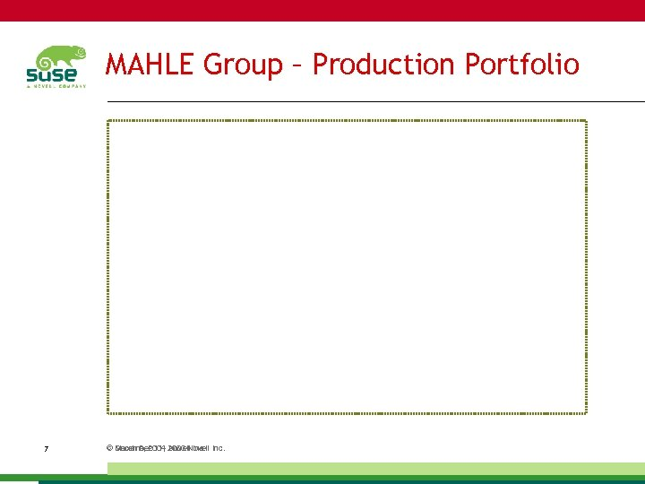 MAHLE Group – Production Portfolio 7 © December 11, 2003 Novell Inc. March 9,