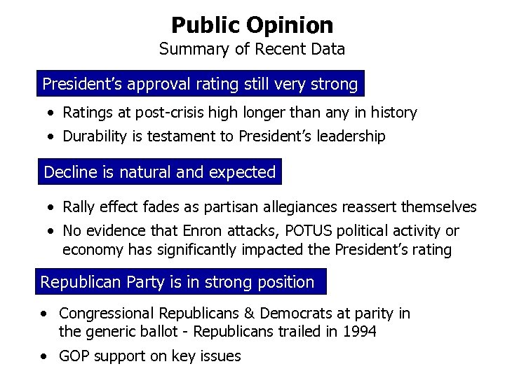 Public Opinion Summary of Recent Data President's approval rating still very strong • Ratings