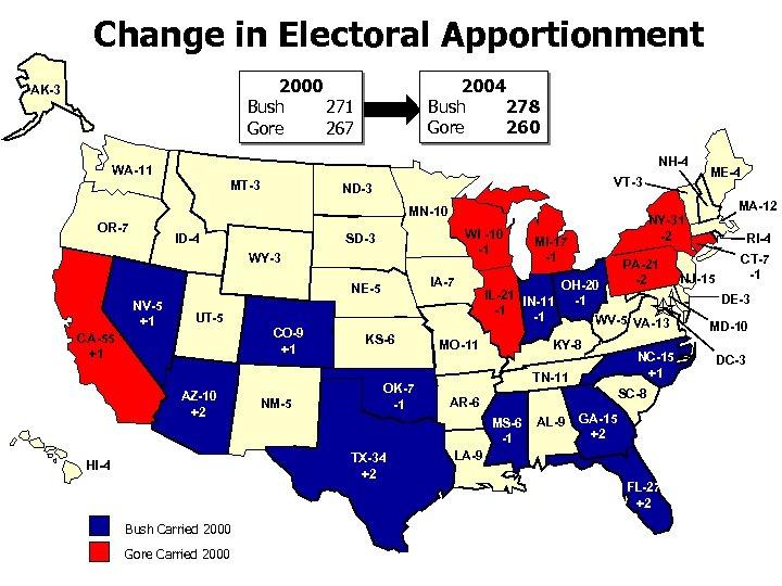 Change in Electoral Apportionment 2004 Bush 278 Gore 260 2000 Bush 271 Gore 267
