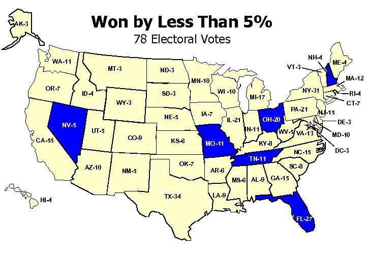 Won by Less Than 5% AK-3 78 Electoral Votes NH-4 WA-11 MT-3 VT-3 ND-3