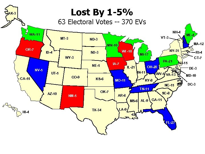 Lost By 1 -5% AK-3 63 Electoral Votes -- 370 EVs NH-4 WA-11 MT-3