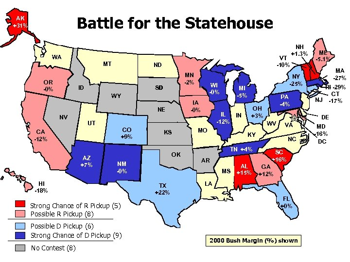 Battle for the Statehouse AK +31% WA MT OR -0% VT -10% ND ID