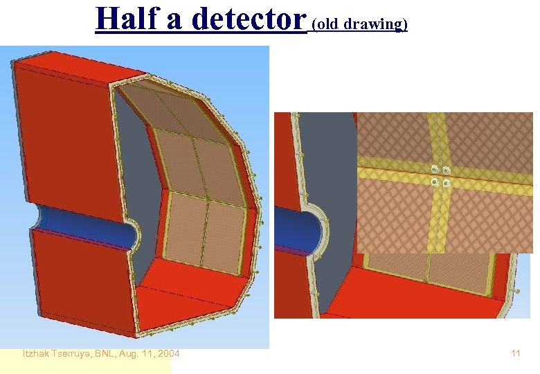 Half a detector (old drawing) Itzhak Tserruya, BNL, Aug. 11, 2004 11