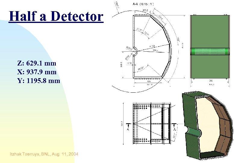 Half a Detector Z: 629. 1 mm X: 937. 9 mm Y: 1195. 8