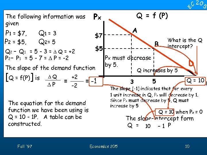 The following information was given P 1 = $7, P 2 = $5, Q