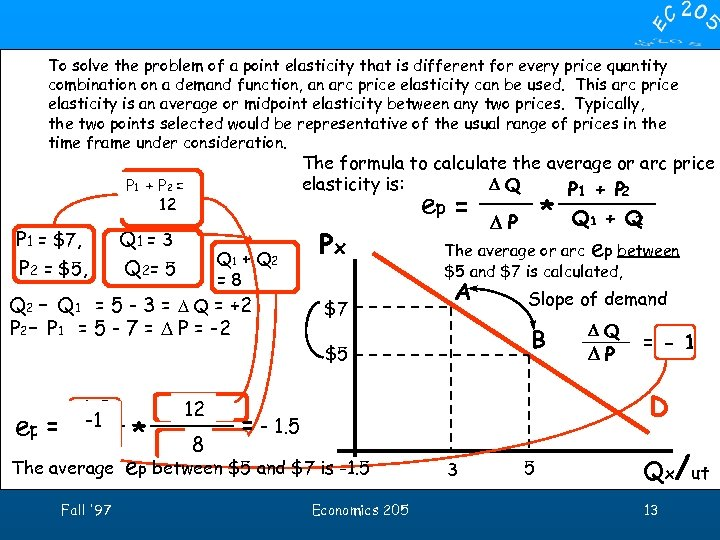 To solve the problem of a point elasticity that is different for every price
