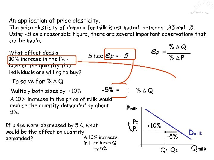 An application of price elasticity. The price elasticity of demand for milk is estimated