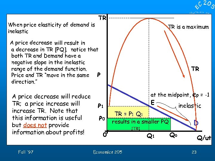When price elasticity of demand is inelastic TR TR is a maximum A price