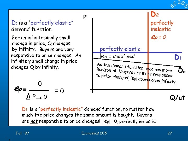 """D 2 P D 1 is a """"perfectly elastic"""" perfectly inelastic demand function. ep"""