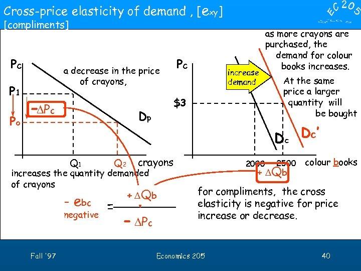 Cross-price elasticity of demand , [exy] [compliments] Pc P 1 Po Pc a decrease