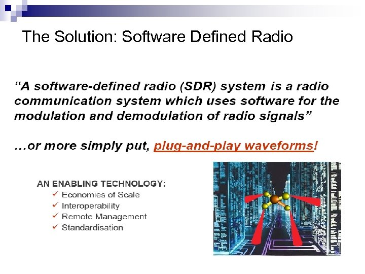 The Solution: Software Defined Radio