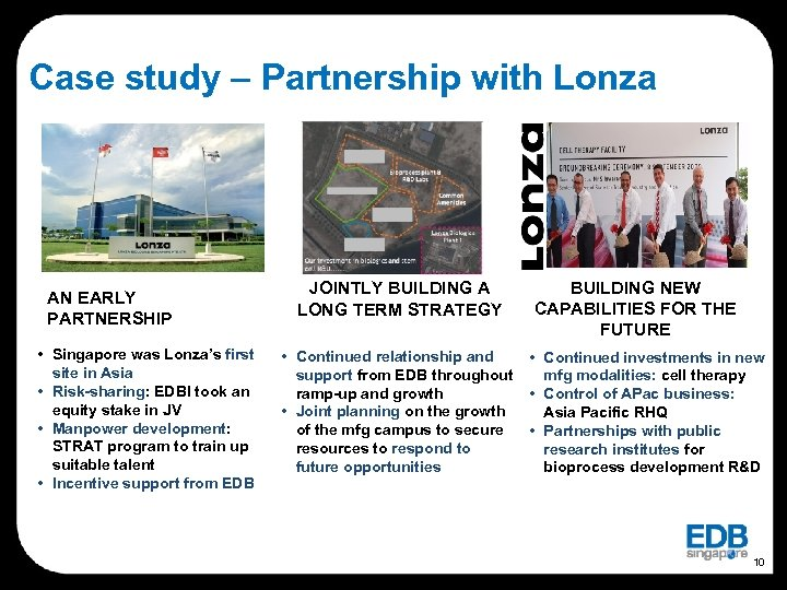 Case study – Partnership with Lonza AN EARLY PARTNERSHIP • Singapore was Lonza's first