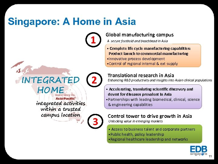 Singapore: A Home in Asia 1 INTEGRATED HOME integrated activities within a trusted campus