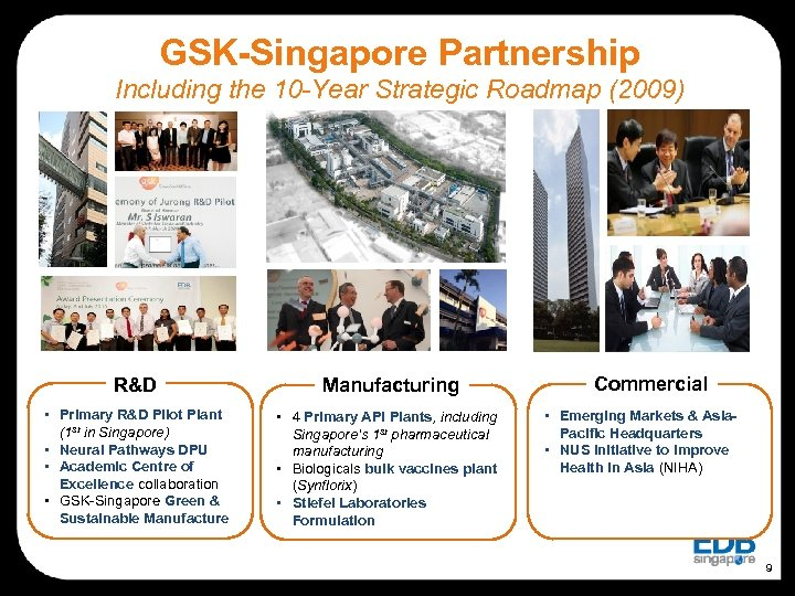 GSK-Singapore Partnership Including the 10 -Year Strategic Roadmap (2009) R&D Manufacturing • Primary R&D