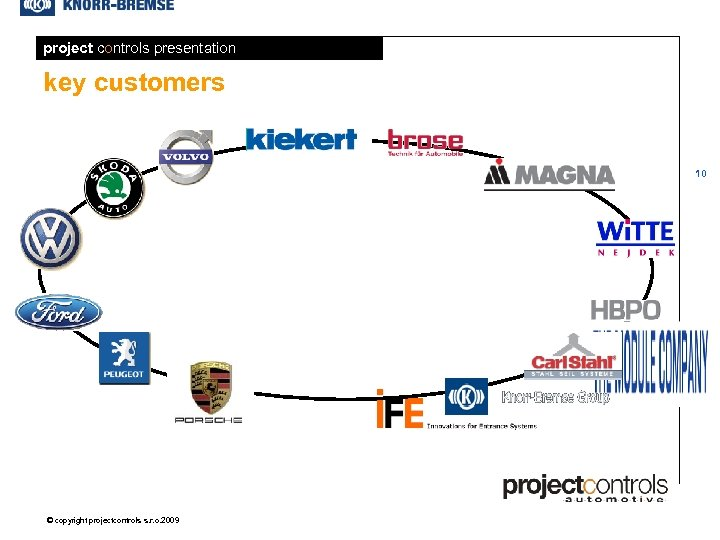 project controls presentation key customers 10 © copyright projectcontrols s. r. o. 2009