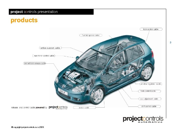 project controls presentation products 3 © copyright projectcontrols s. r. o. 2009
