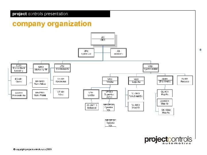 project controls presentation company organization 6 © copyright projectcontrols s. r. o. 2009