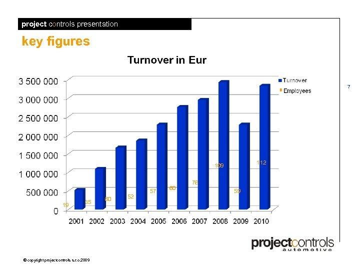 project controls presentation key figures 7 112 109 19 35 © copyright projectcontrols s.
