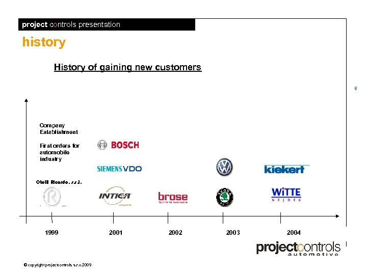 project controls presentation history History of gaining new customers 8 Company Establishment First orders