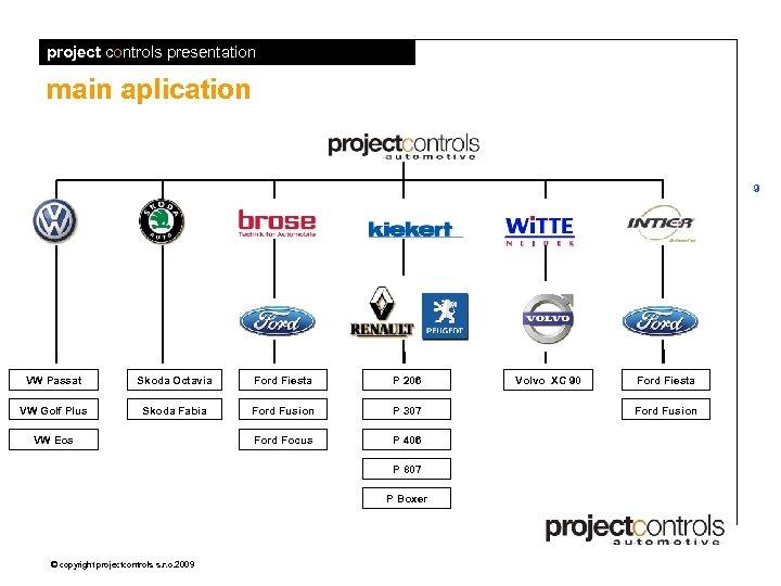 project controls presentation main aplication 9 VW Passat Skoda Octavia Ford Fiesta P 206