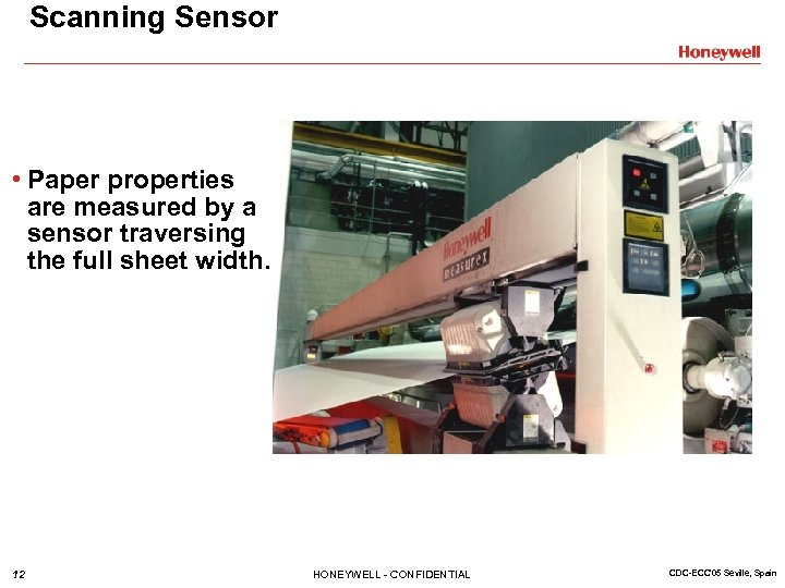 Scanning Sensor • Paper properties are measured by a sensor traversing the full sheet