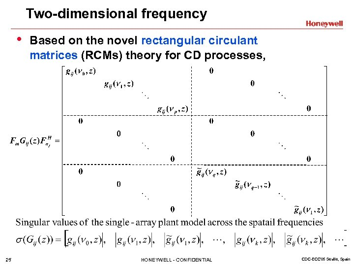 Two-dimensional frequency • 25 Based on the novel rectangular circulant matrices (RCMs) theory for