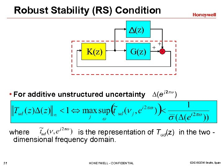 Robust Stability (RS) Condition (z) K(z) G(z) + + • For additive unstructured uncertainty