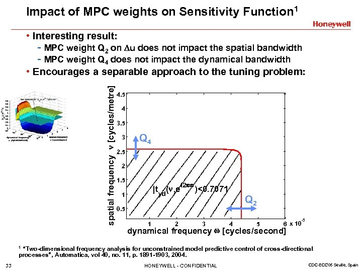 Impact of MPC weights on Sensitivity Function 1 • Interesting result: - MPC weight