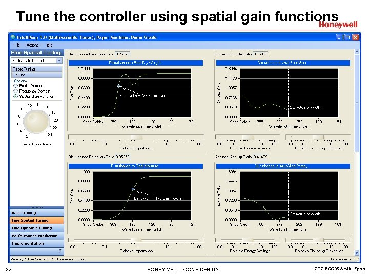 Tune the controller using spatial gain functions 37 HONEYWELL - CONFIDENTIAL CDC-ECC'05 Seville, Spain