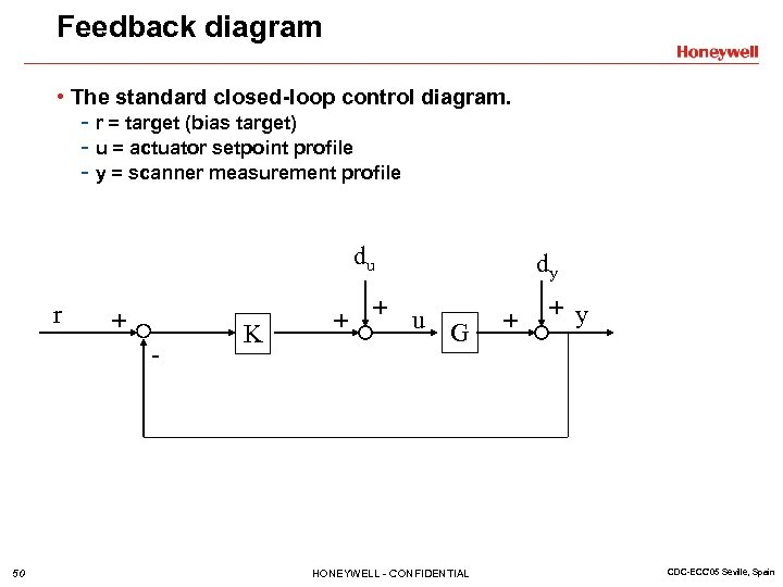 Feedback diagram • The standard closed-loop control diagram. - r = target (bias target)