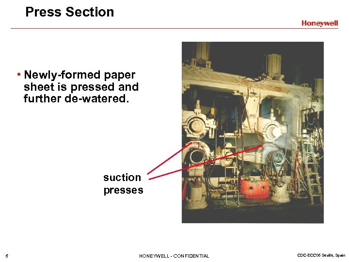 Press Section • Newly-formed paper sheet is pressed and further de-watered. suction presses 6