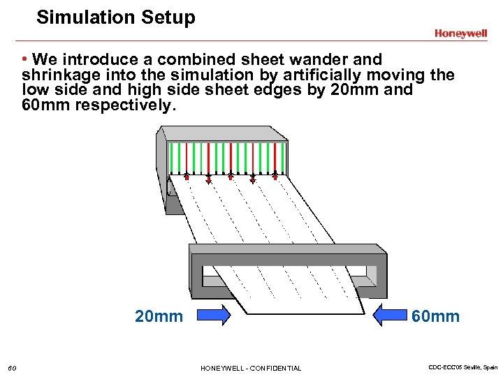 Simulation Setup • We introduce a combined sheet wander and shrinkage into the simulation