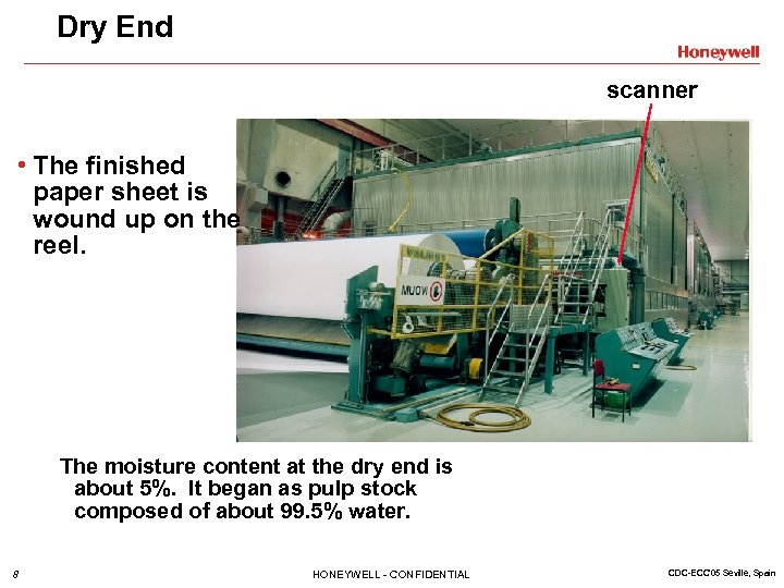 Dry End scanner • The finished paper sheet is wound up on the reel.