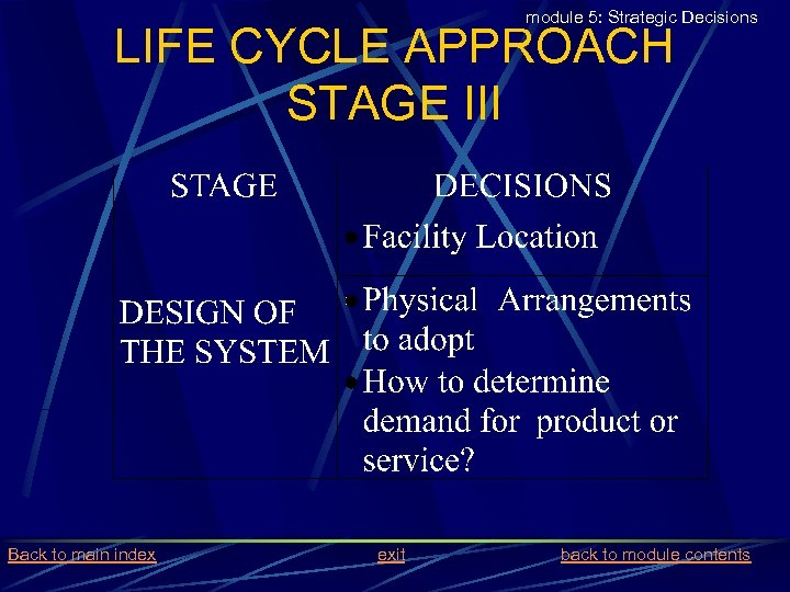 module 5: Strategic Decisions LIFE CYCLE APPROACH STAGE III Back to main index exit