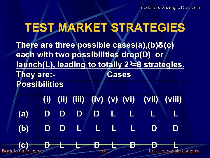 module 5: Strategic Decisions TEST MARKET STRATEGIES There are three possible cases(a), (b)&(c) each