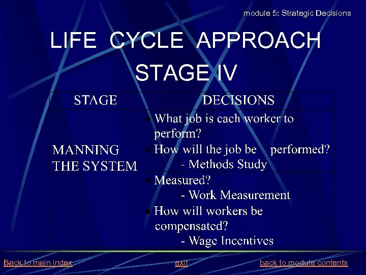 module 5: Strategic Decisions LIFE CYCLE APPROACH STAGE IV Back to main index exit