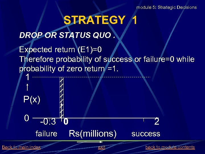 module 5: Strategic Decisions STRATEGY 1 DROP OR STATUS QUO. Expected return (E 1)=0