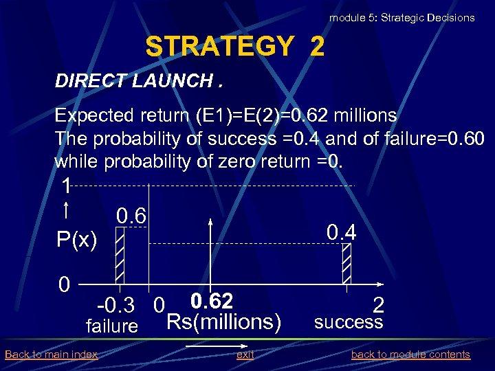 module 5: Strategic Decisions STRATEGY 2 DIRECT LAUNCH. Expected return (E 1)=E(2)=0. 62 millions
