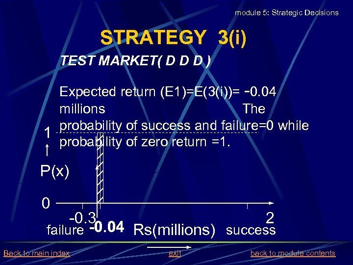 module 5: Strategic Decisions STRATEGY 3(i) TEST MARKET( D D D ) Expected return