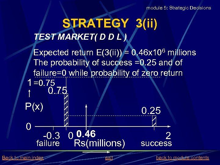 module 5: Strategic Decisions STRATEGY 3(ii) TEST MARKET( D D L ) Expected return