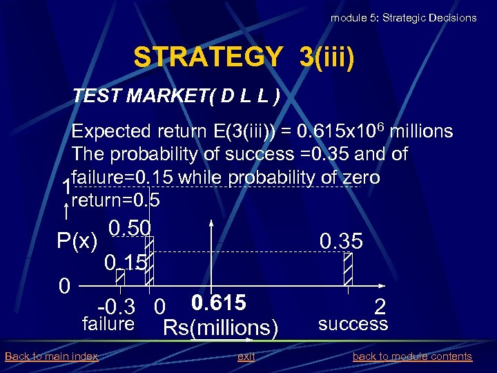 module 5: Strategic Decisions STRATEGY 3(iii) TEST MARKET( D L L ) Expected return