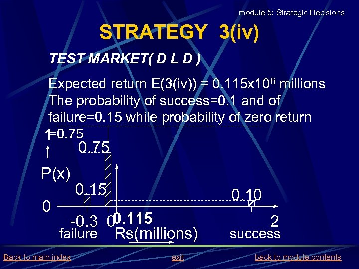 module 5: Strategic Decisions STRATEGY 3(iv) TEST MARKET( D L D ) Expected return