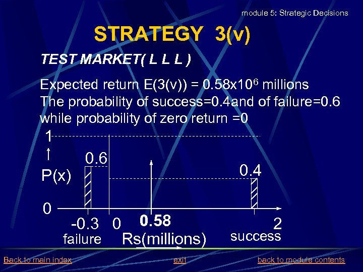 module 5: Strategic Decisions STRATEGY 3(v) TEST MARKET( L L L ) Expected return