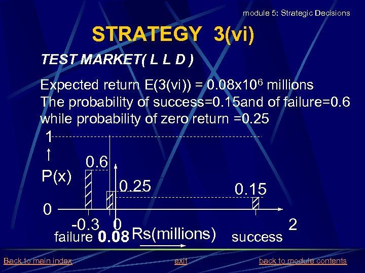 module 5: Strategic Decisions STRATEGY 3(vi) TEST MARKET( L L D ) Expected return