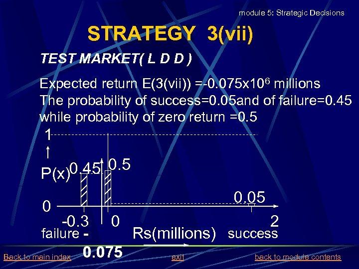 module 5: Strategic Decisions STRATEGY 3(vii) TEST MARKET( L D D ) Expected return