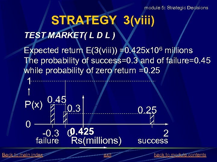 module 5: Strategic Decisions STRATEGY 3(viii) TEST MARKET( L D L ) Expected return