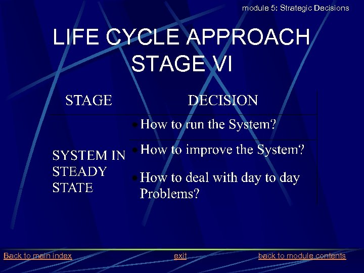 module 5: Strategic Decisions LIFE CYCLE APPROACH STAGE VI Back to main index exit