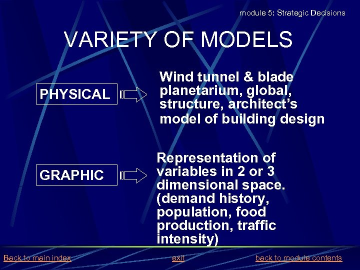 module 5: Strategic Decisions VARIETY OF MODELS PHYSICAL GRAPHIC Back to main index Wind
