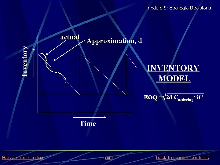 module 5: Strategic Decisions Inventory actual Approximation, d INVENTORY MODEL EOQ = 2 d